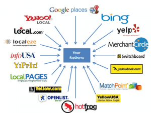local SEO Business Directories